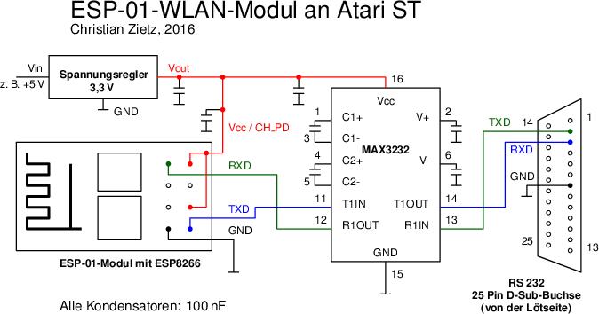 CHZ-Soft - Diverse Kleinigkeiten für den Atari ST
